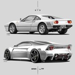 Production (Stock) Ferrari 288 GTO, Ferrari 288 GTO - 1986 vs 2020 Ferrari 288 GTO | Ferrari 288 gto, Ferrari ... Source: <a href='https://www.pinterest.ca/pin/103442122676551504/' target='_blank'>https://www.pinterest.ca/...</a>